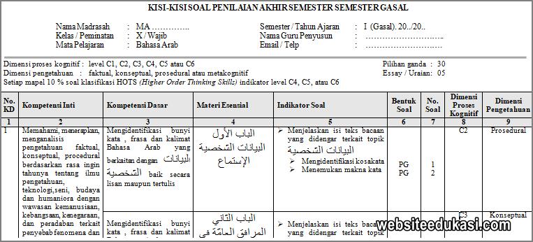Kisi Kisi Pas Bahasa Arab Kelas 10 Tahun 2019 2020 Websiteedukasi Com
