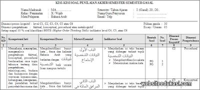 Kisi-kisi PAS Bahasa Arab Kelas 10 Tahun 2019/2020