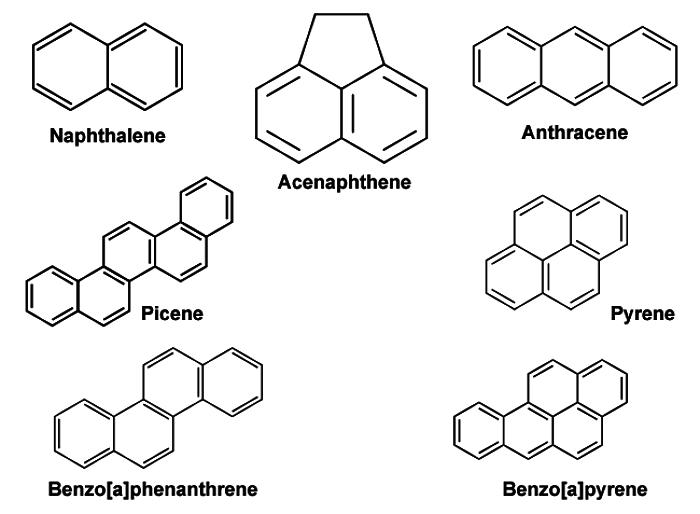 Ejemplos de hidrocarburos aromáticos policíclicos