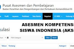 ASESMEN KOMPETENSI SISWA INDONESIA (AKSI)