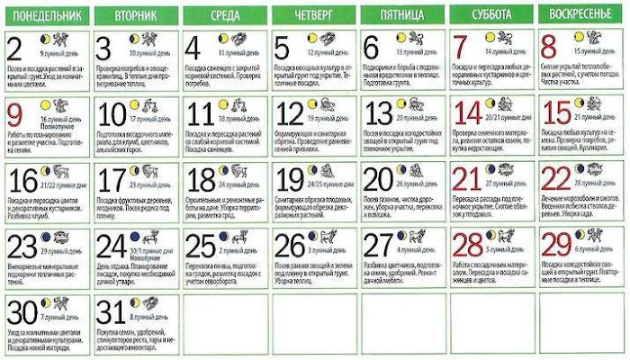 Подробный лунный календарь на март 2020 года