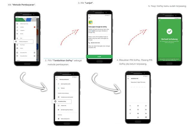 Promo Google Play