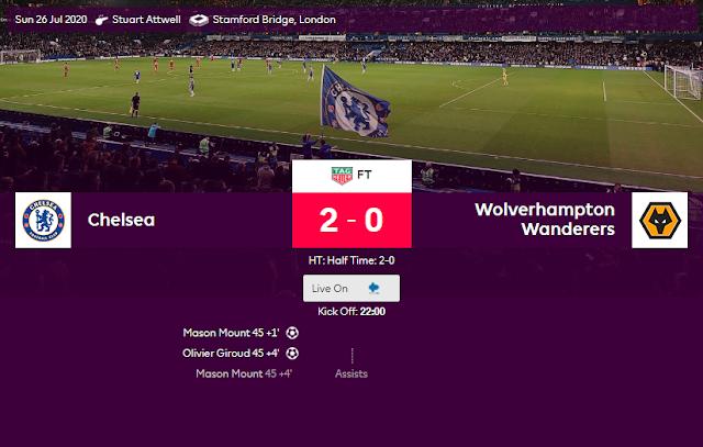 Chelsea vs Wolves stamford bridge