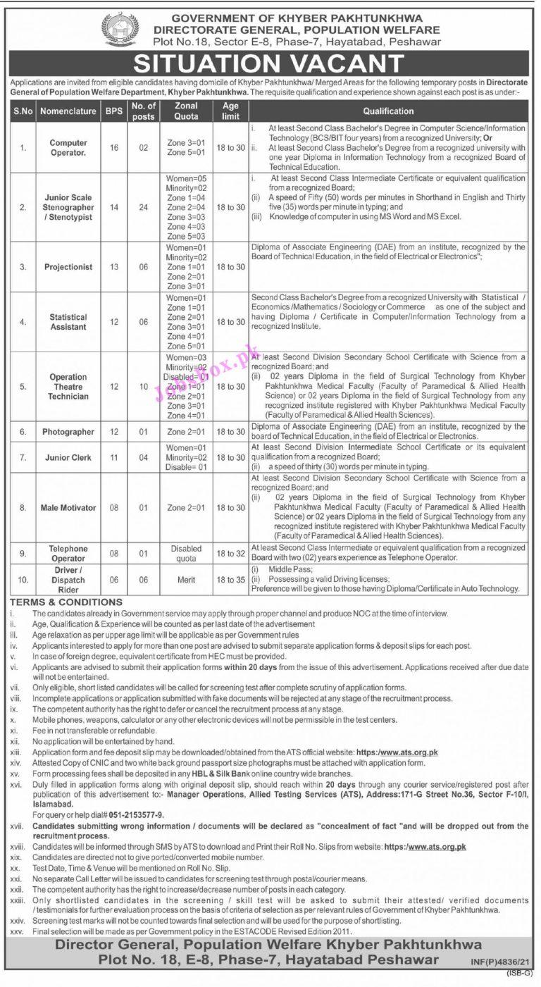 Population Welfare Department KPK Jobs 2021 in Pakistan