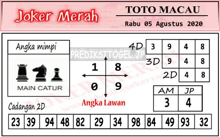 Prediksi Joker Merah Macau Rabu 05 Agustus 2020