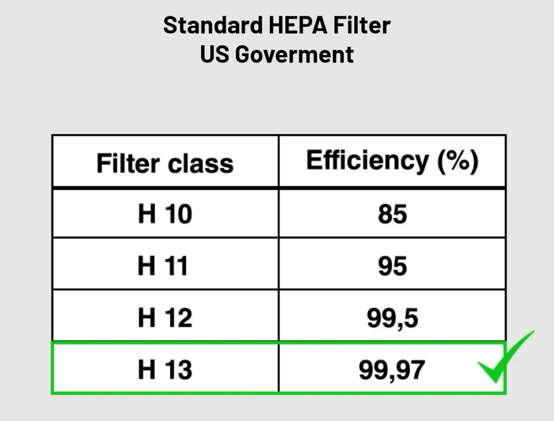 Air Purifier HEPA 13