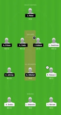VFNR vs GICB Dream11 team prediction