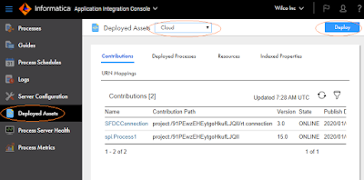 Informatica Cloud BPEL Deploy Process