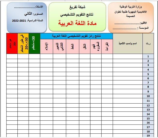 شبكة تفريغ نتائج التقويم التشخيصي اللغة العربية المستوى الثاني بصيغة Word