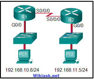 CCNA 2 v6.0 RSE Chapter 1 Exam q13