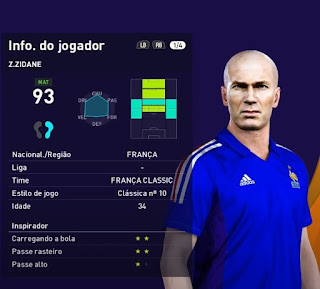 PES 2021 Faces Zinedine Zidane
