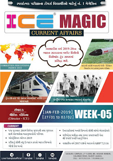 ICE Rajkot Current Affairs Monthly PDF