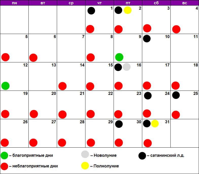 Лунный календарь лечения зубов октябрь 2020