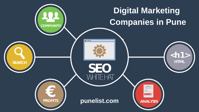 List of Digital Marketing Companies in Pune