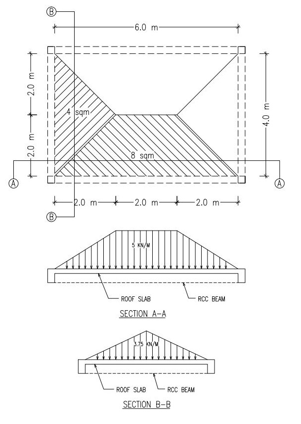 Civil Engineering: Load Calculation for Design of RCC Frame