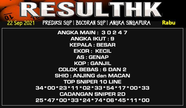 Prediksi Result SGP Rabu 22 September 2021
