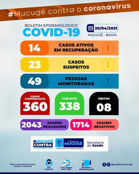 Morador de Mucugê que estava internado em Barra da Estiva morre de infarto e testou Covid