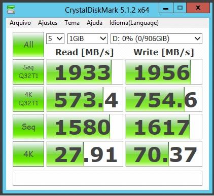 04 SSDs em RAID-0
