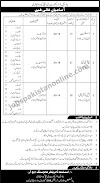 Jobs in Housing Directorate GHQ Rawalpindi 2020