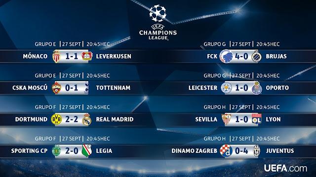 UEFA Champions League 2017: Fase de Grupos 2