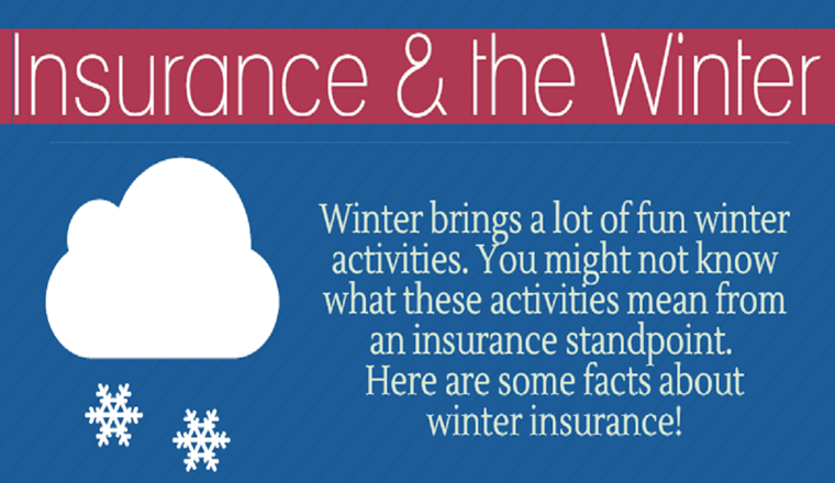Winter & Insurance #infographic