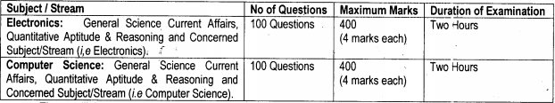 NTRO Exam Pattern