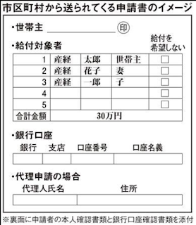 【10万円給付外国人閣議決定】Chính thức quyết định trợ cấp 10man cho cả lao động nước ngoài tại Nhật Bản do ảnh hưởng của dịch Corona Covid-19