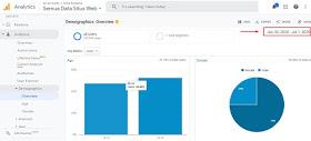 aktivasi laporan tracking data demografi google analytic setelah 24 jam