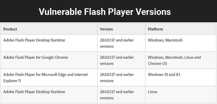 flash-zero-dy-exploit