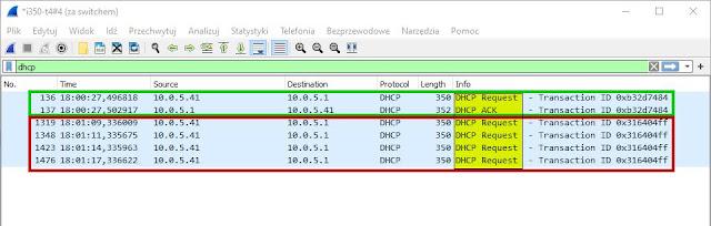 Zielona ramka: prawidłowa komunikacja pomiędzy klientem i serwerem DHCP; czerwona ramka: żądania klienta, bez odpowiedzi ze strony serwera.