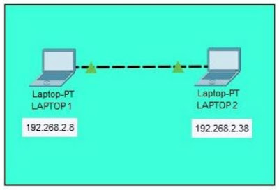 Ping cisco packet tracer