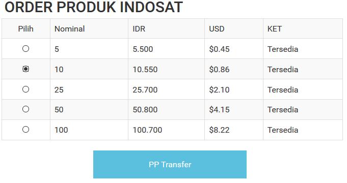 Pulsa Indosat