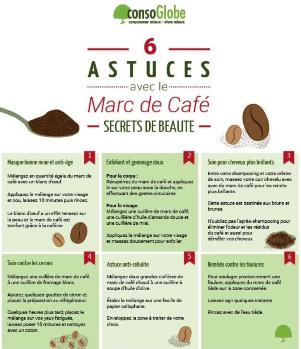 Eau De Riz Et Marc De Cafe