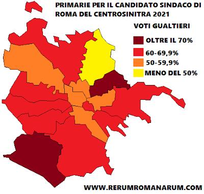 Primarie Gualtieri risultati