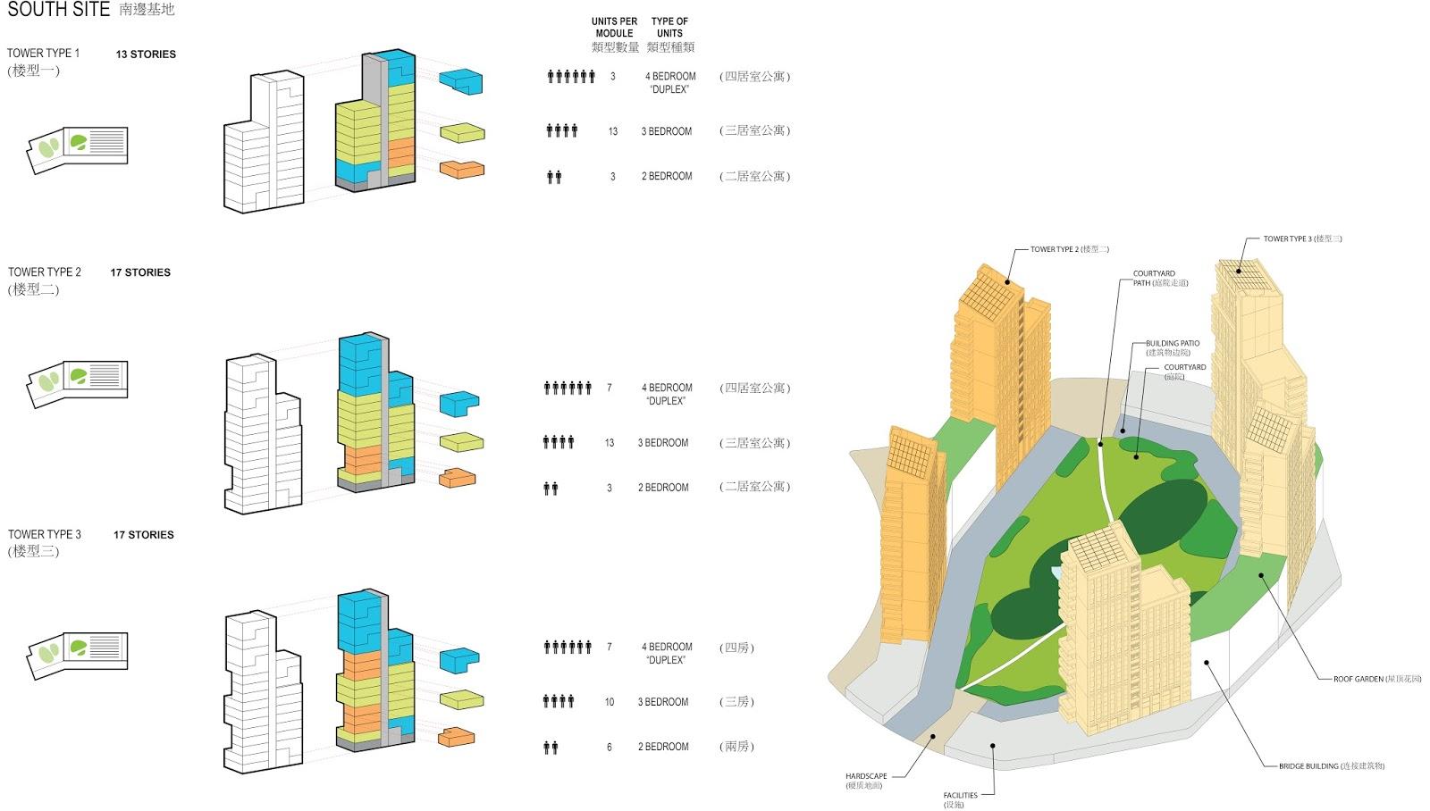 hight resolution of south site building program diagram