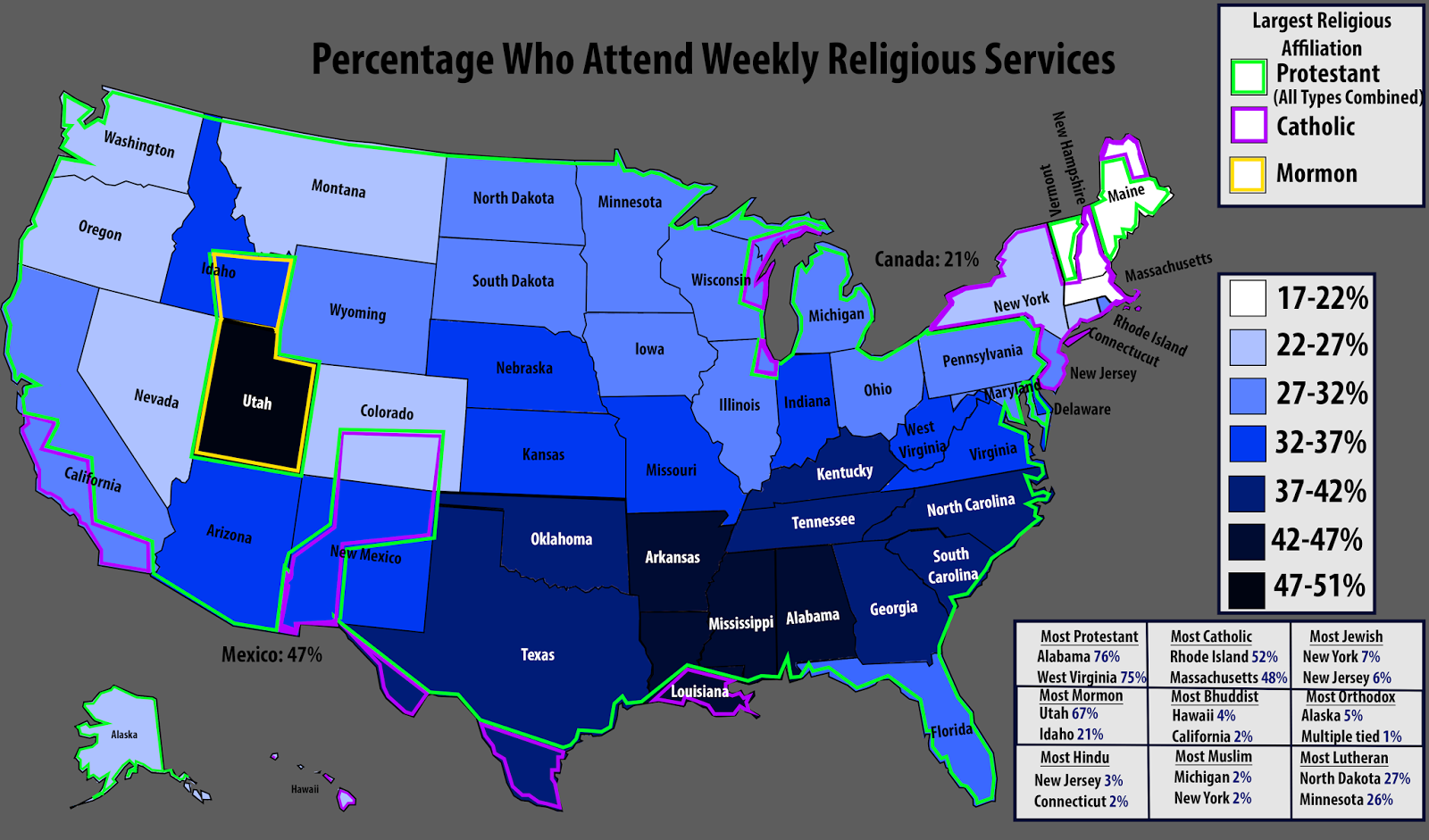 Percentage of Americans who attend weekly religious services