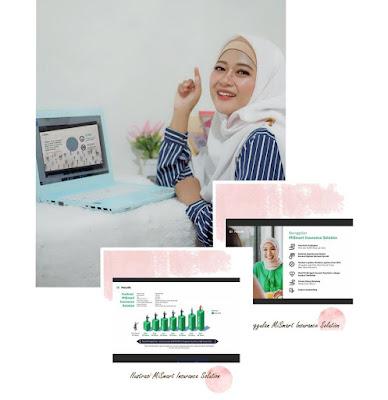 asuransi syariah manulife indonesia