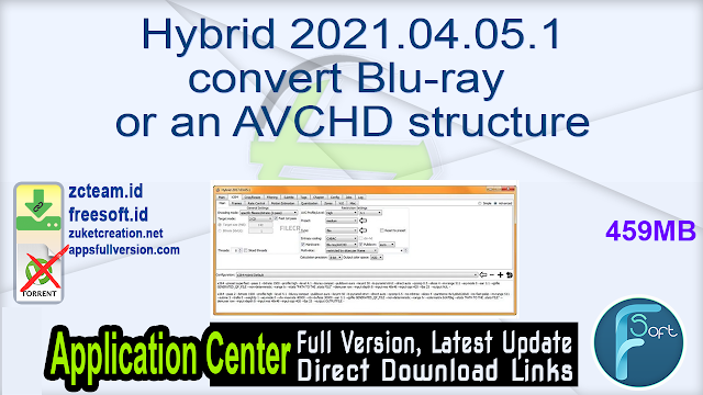 Hybrid 2021.04.05.1 convert Blu-ray or an AVCHD structure.