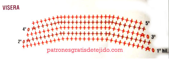 patrones-boina-crochet-visera