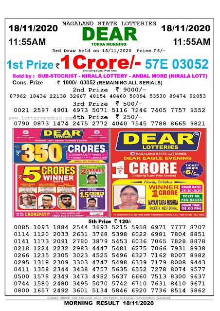 Lottery Sambad 18-11-2020 Today Results 11:55 am, Nagaland State Lottery Sambad Today Result 11.55 am, Sambad Lottery, Lottery Sambad Live Result Toda