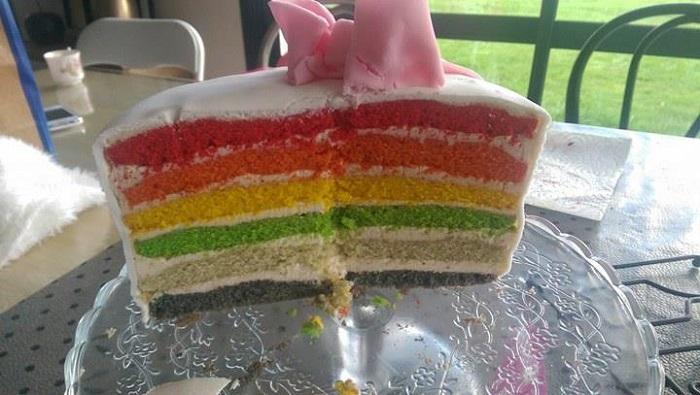 http://www.watercolorcake.fr/2016/12/rainbow-cake.html