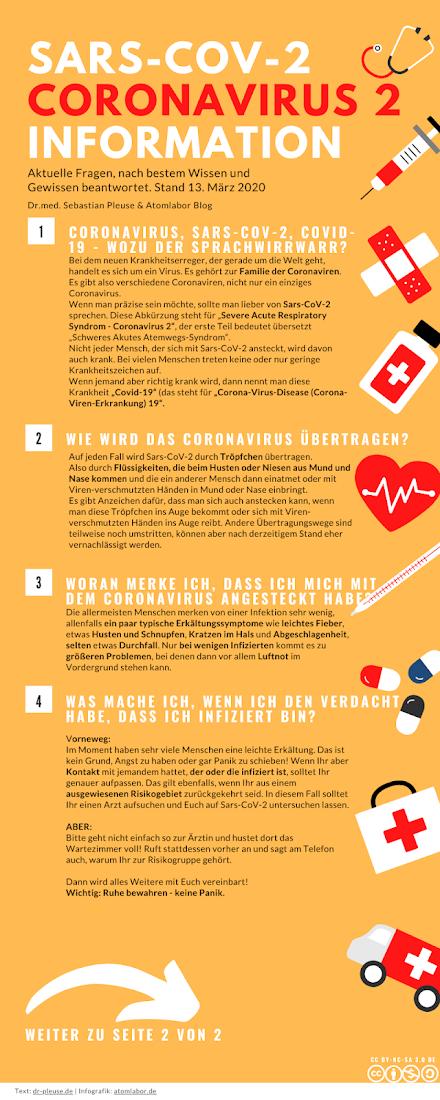 Ein kleiner Überblick über SARS COV 2 - Coronavirus 2 | Infografik aus dem Atomlabor