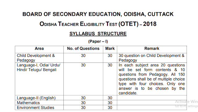 OTET Syllabus For Paper 1