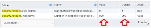 VMware: ESXi bloqueo de cuenta