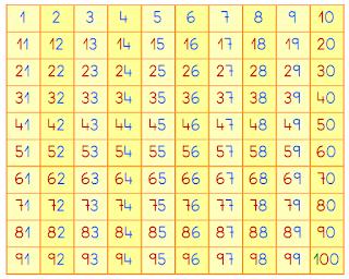TABLA DEL 100
