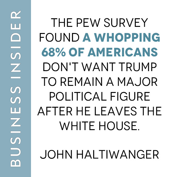 The Pew survey found a whopping 68% of Americans don't want Trump to remain a major political figure after he leaves the White House. — John Haltiwanger, Senior Politics Reporter, Business Insider
