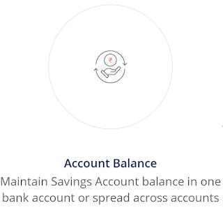 My Family Savings Account (Kotak Mahindra Bank) - मेरा परिवार बचत खाता