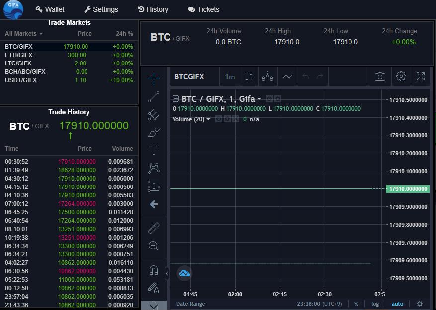 GIFX%2B-Exchange