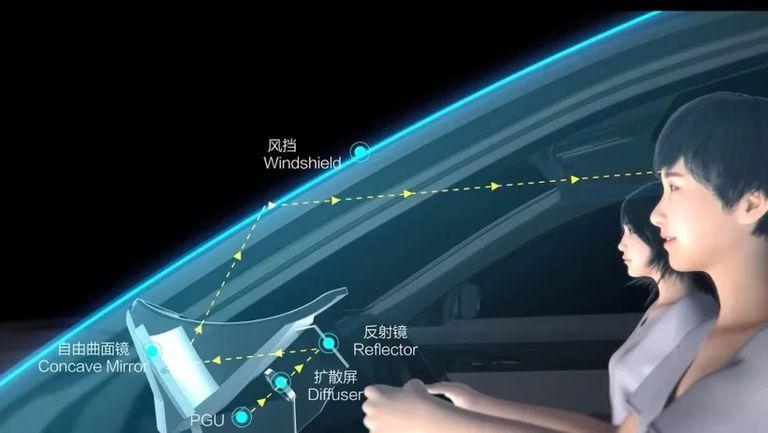 شاشة واقع معزز AR-HUD مبتكرة للسيارات