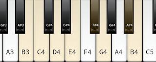 Neapolitan minor scale on key B